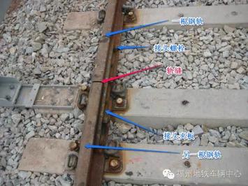 地铁大讲堂 | 成为主流的无缝钢轨